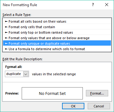 Format only unique or duplicate values